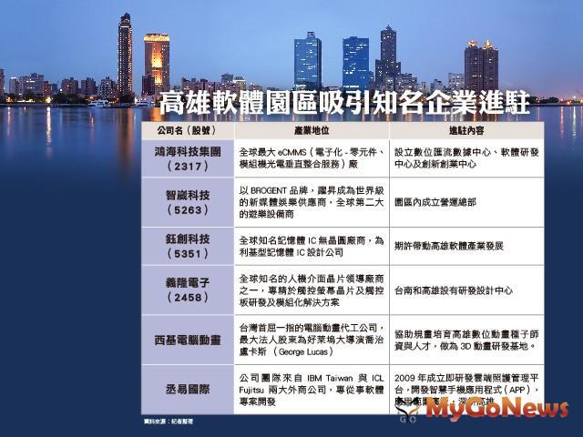 國城定潮 國際級建築x亞洲新灣區旗艦計畫