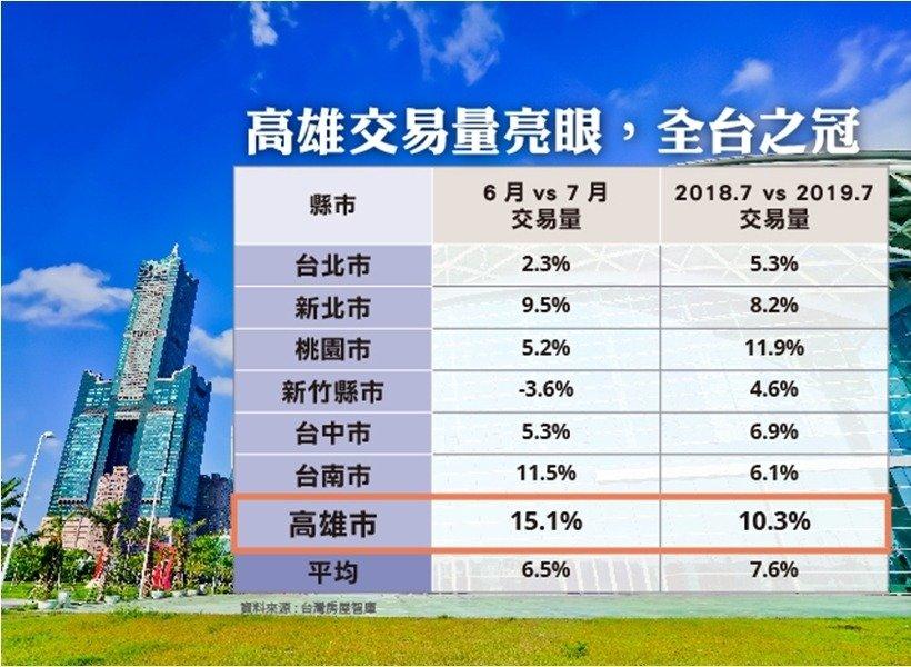國際級建築國城定潮x亞洲新灣區旗艦計畫