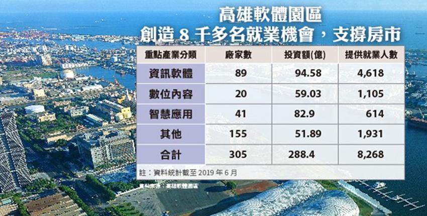 國際級建築國城定潮 x 亞洲新灣區旗艦計畫